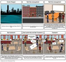 bad examples of teamwork storyboard by chaugen bad examples of teamwork