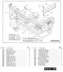 golf cart electrical diagram wiring for volt the co medium yamaha g2 golf cart electrical diagram wiring for volt the co medium yamaha g2 electric