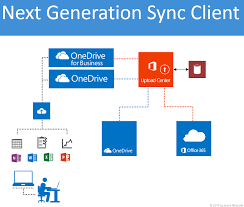 What Is Ms Onedrive Onedrive For Business New Version 17 3 6798 0207 Hans Brenders Blog