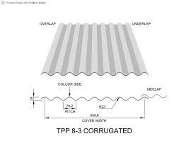 tpp corrugated galvanised sheet diagram