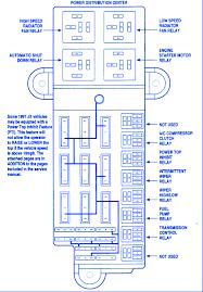 2002 chrysler sebring fuse panel diagram wiring schematic 2009 chrysler sebring fuse diagram schematic wiring diagrams rh 33 koch foerderbandtrommeln de 2002 ford f 250 fuse panel diagram 2002 honda s2000 fuse