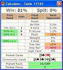 Texas Holdem Hand Odds Chart Poker Infos Odds Calculator