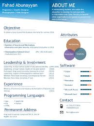 graphic resumes and adobe illustrator fahad abunayyans art blog cover letter graphic resumes and adobe illustrator fahad abunayyans art blog graphic resume finalillustrator resume