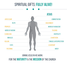 mon questions about spiritual gifts