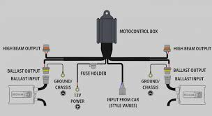 h4 bulb wiring schematic republicreformjusticeparty org H4 Headlight Wiring Diagram at Wiring Diagram For H4 Bulb