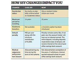 Know The New Rules Of The Sukanya Scheme The Economic Times