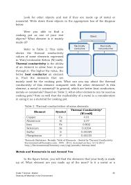 Table Grade 6 Science Worksheets. Table. Best Free Printable ...