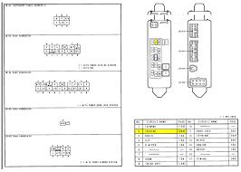 pdf 9165 book 1992 mazda protege fuse box diagram best books 2000 protege fuse diagram u2022 wiring diagram image information fuse box mazda