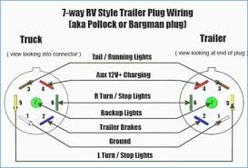 36 chevy 7 pin trailer wiring diagram types of diagram trailer wiring kit 36 chevy 7 pin trailer wiring diagram