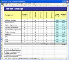 Deliverables Template You Can Use This Statement Of Work Template Sow To