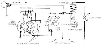 lionel locomotive wiring diagram new media of wiring diagram online • a lionel e unit wiring diagram the silicon underground rh dfarq homeip net lionel 260e locomotive wiring diagram lionel train wiring diagrams