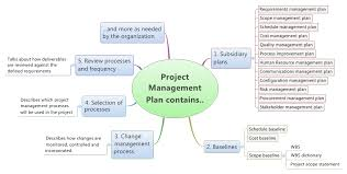 Developing A Project Management Plan Crucial Part Of Pm Role