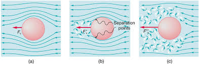 drag force equation fluids. part a of the figure shows sphere moving in fluid. fluid lines drag force equation fluids