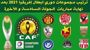 ترتيب مجموعات دوري ابطال إفريقيا 2021 بعد نهاية مباريات الجولة السادسة و  الأخيرة - YouTube