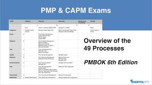 Blank Pmp Process Chart Pmbok 6th Edition Process Chart Pdf Www Bedowntowndaytona Com