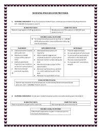 Preeclampsia Protein Levels Chart Care Plan On Pre Eclampsia