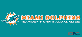 Dolphins Depth Chart 2017 Miami Dolphins Depth Chart 2017