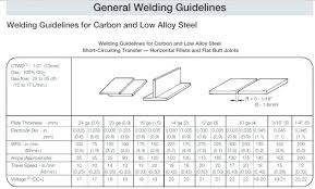 Cold Rolled Steel Thickness Chart 16 Ga Aluminum Thickness Kabarindo Co