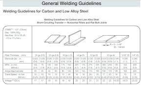 16 Ga Aluminum Thickness Kabarindo Co