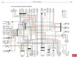 pin by krit sup on harley davidson wiring diagram harley davidson