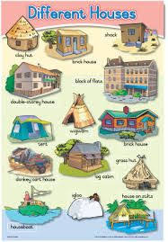Related Image Different Types Of Houses Types Of Houses