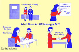 Effective Employee Management Strategy Mesmerizing See A Sample Human Resources Manager Job Description