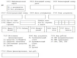image png Приложение n 3 Образец информационной карты ИК