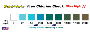 Water Ppm Chart Childcare Water Test Kit For Chlorine