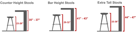 bar chair height.  Height Stool Height Guide And Bar Chair L