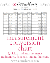 Sewing Measurement Conversion Chart Inches To Millimeter Measurement Conversion Chart Click For