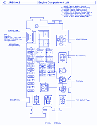 2005 vibe fuse box diagram wiring diagram home 2005 vibe fuse box diagram wiring diagram paper 2005 vibe fuse box diagram
