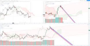 Altcoin Charts Altcoins Short Term Bull Flag Coin Clarity