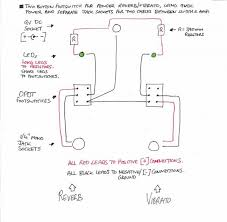strat pickup wiring diagram images fender guitar wiring diagrams