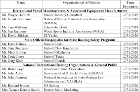 Uscg Pay Chart Archived Headquarters News