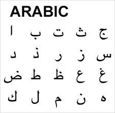 Arabic Alphabet Letters Download - April.onthemarch.co