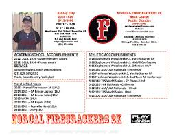 Softball Player Profile Template Softball Team Lineup Template Ebook
