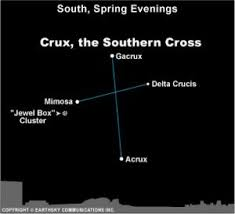 Northerners Guide To Southern Cross Astronomy Essentials