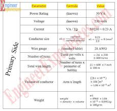 Transformer Sizing Chart Calculations For Design Parameters Of Transformer Engineer