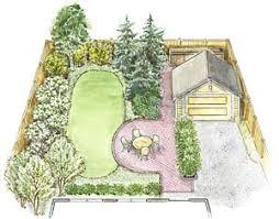 Small Picture A Small Backyard Landscape Plan