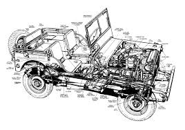 1955 willys jeep wiring diagram picture best secret wiring 1952 willys wagon wiring diagram wiring library rh 50 skriptoase de 1947 willys jeep wiring diagram 1945 willys jeep wiring diagram