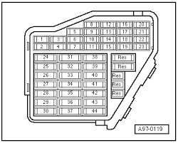 audi a3 8p wiring diagram audi wiring diagrams a97 0119 audi a p wiring diagram
