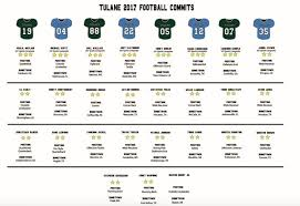 New Class Crosses State Lines The Tulane Hullabaloo