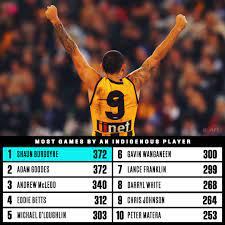 The hawks were determined to provide a. Afl On Twitter An Incredible Effort By Shaun Burgoyne Aflhawkslions