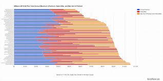 Mnsure 2016 Analysis Kevinplover Com