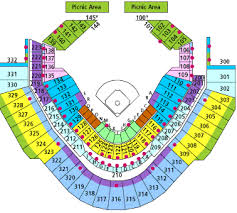 Chase Field Az Seating Chart Chase Field Bank One Ballpark Historical Analysis By