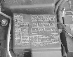 mitsubishi fuse box location questions answers pictures 3400a22 jpg question about 1999 mirage