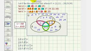 4 Sets Venn Diagram Ex Find Intersections And Unions Of Three Sets Using A Venn Diagram Long