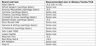 Size Guide For Skolyx Yanko And Tlb Mallorca Skolyx