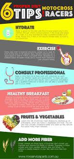 Proper Diet For Motocross Racers Motocross Motocross