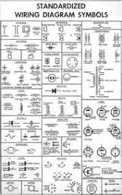 washer machine wiring diagram images electrical symbols on wiring and schematic diagrams